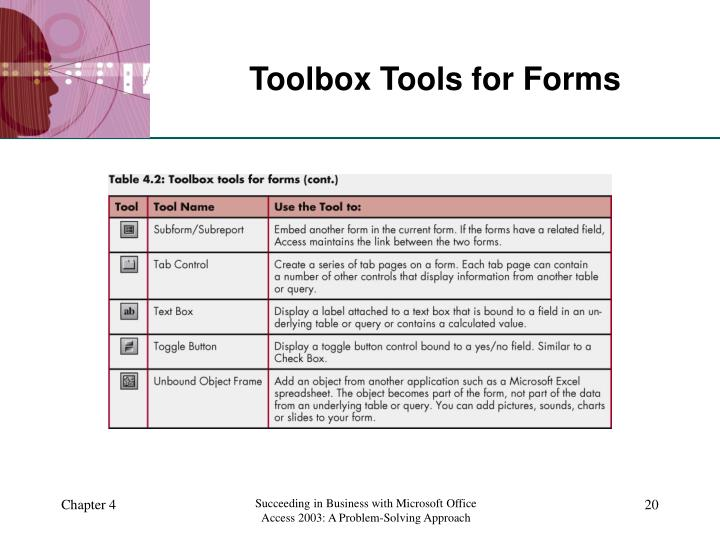 Toolbox Tools for Forms