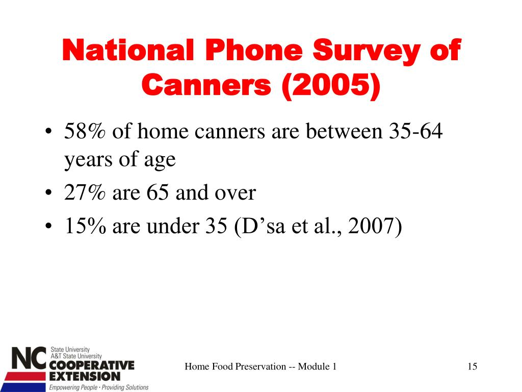 National Phone Survey of Canners (2005)