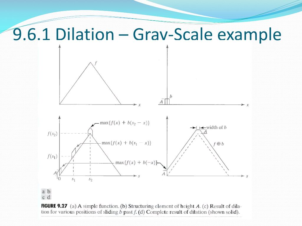 9.6.1 Dilation – Gray-Scale example
