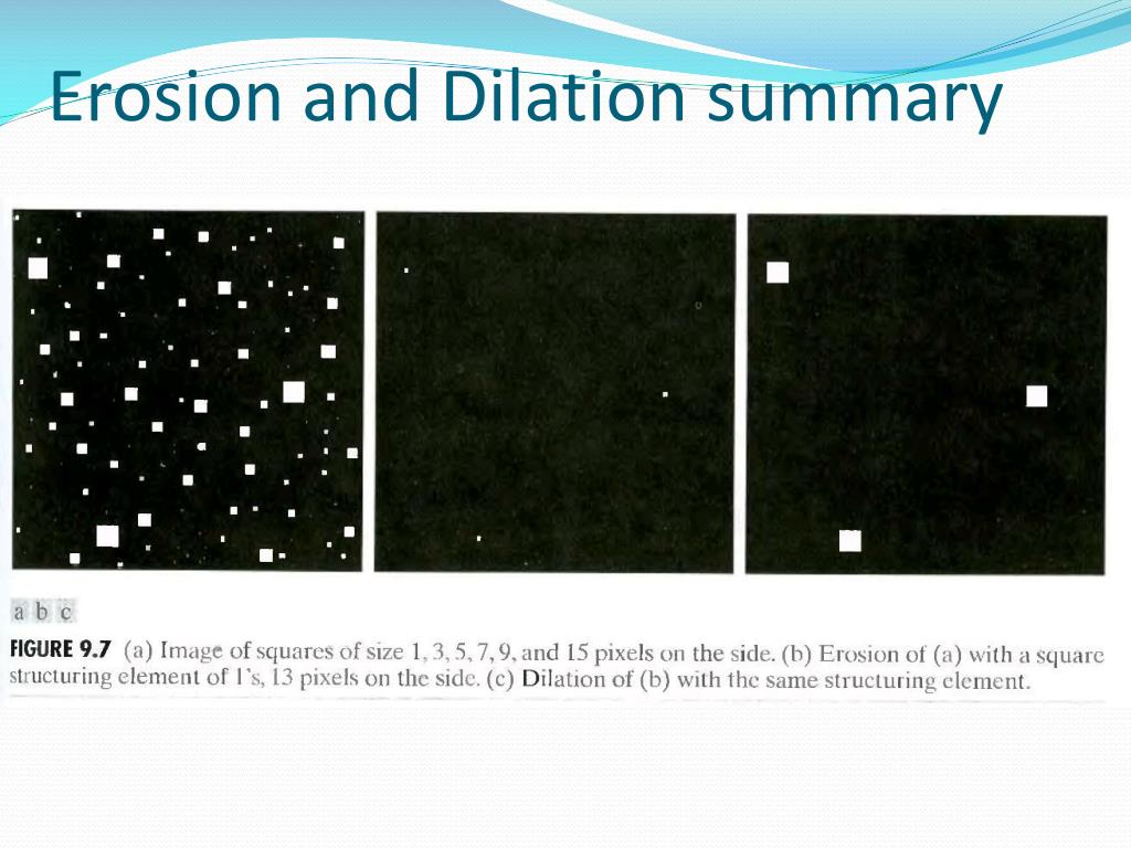 Erosion and Dilation summary