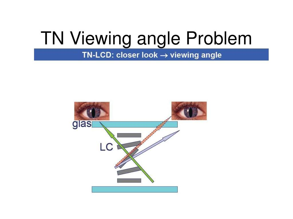 TN Viewing angle Problem