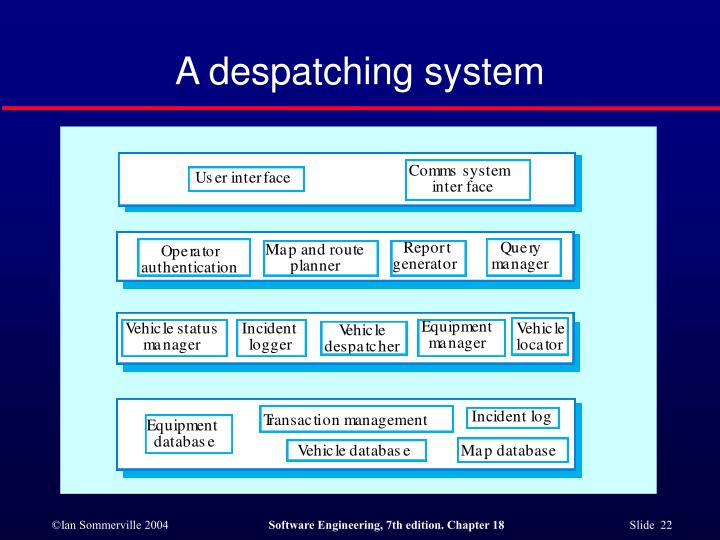 A despatching system