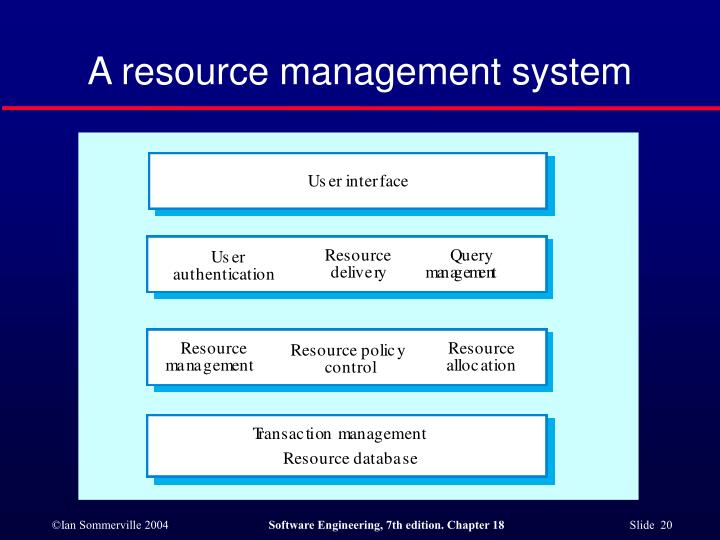 A resource management system