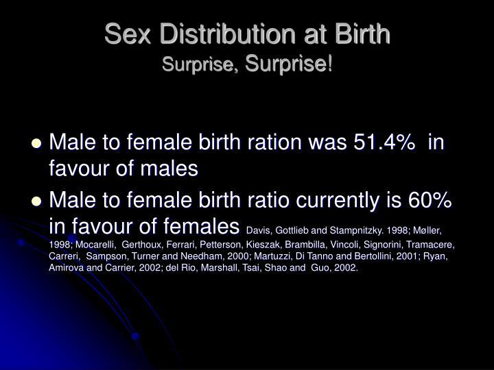 Sex Distribution at Birth