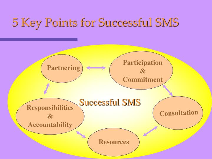 Successful SMS