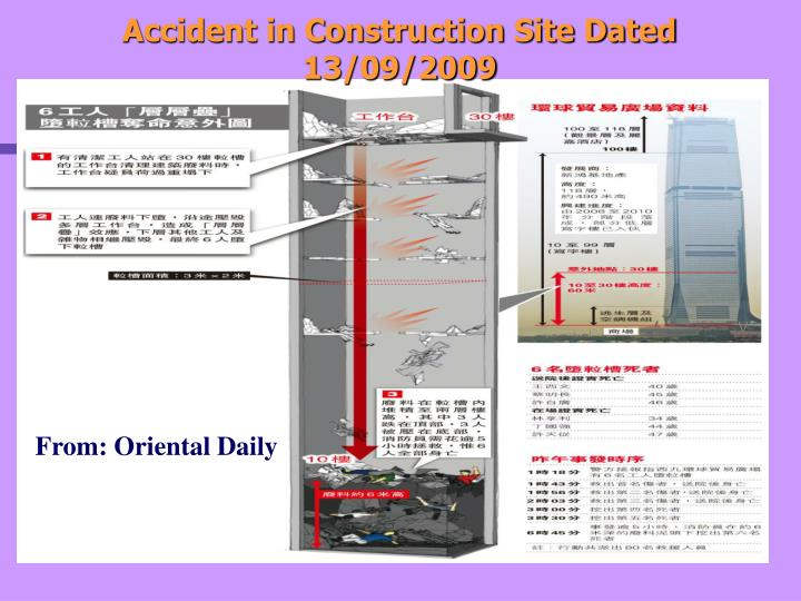 Accident in Construction Site Dated 13/09/2009