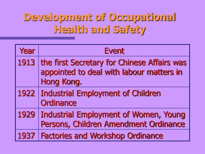 Development of Occupational Health and Safety