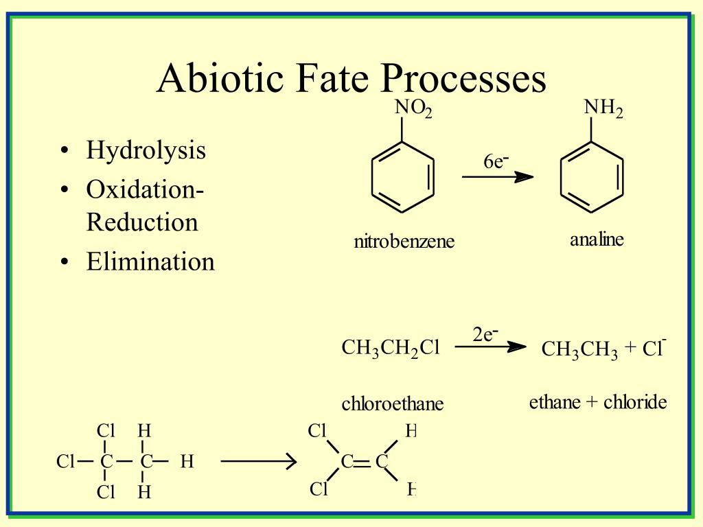 Abiotic Fate Processes