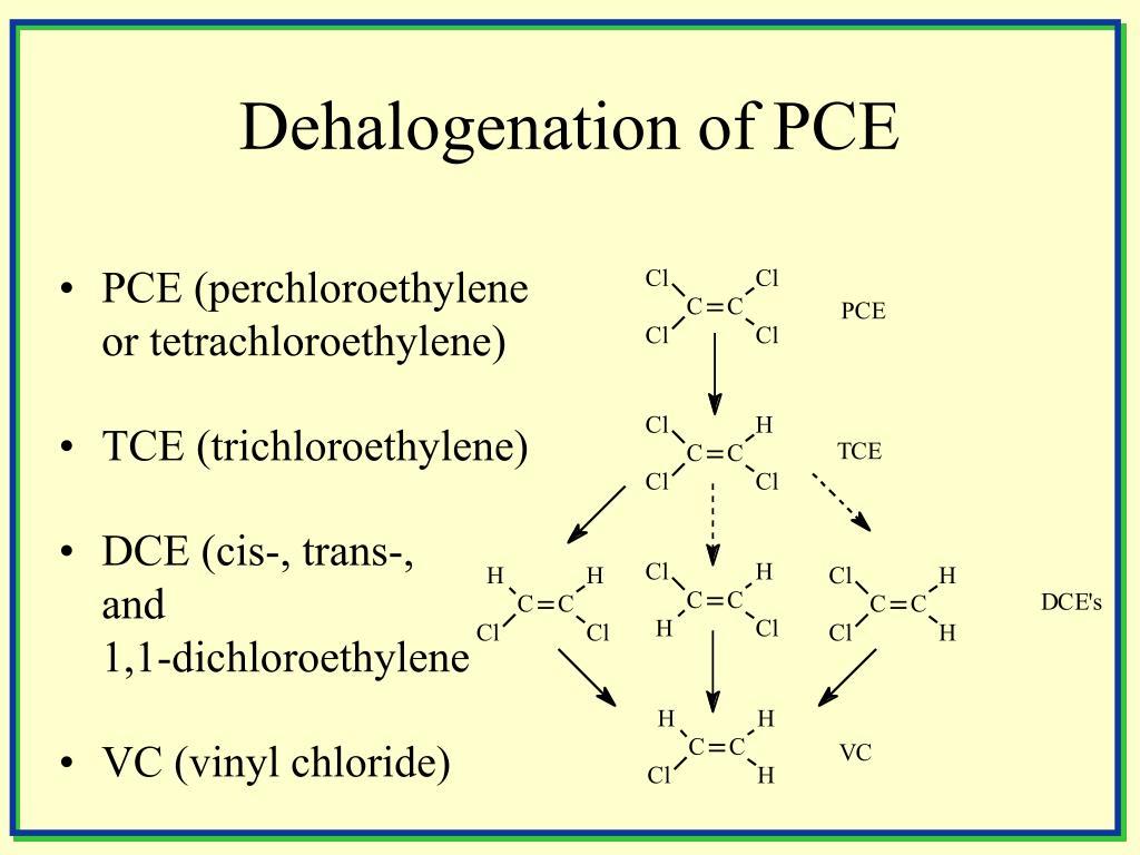 Dehalogenation of PCE