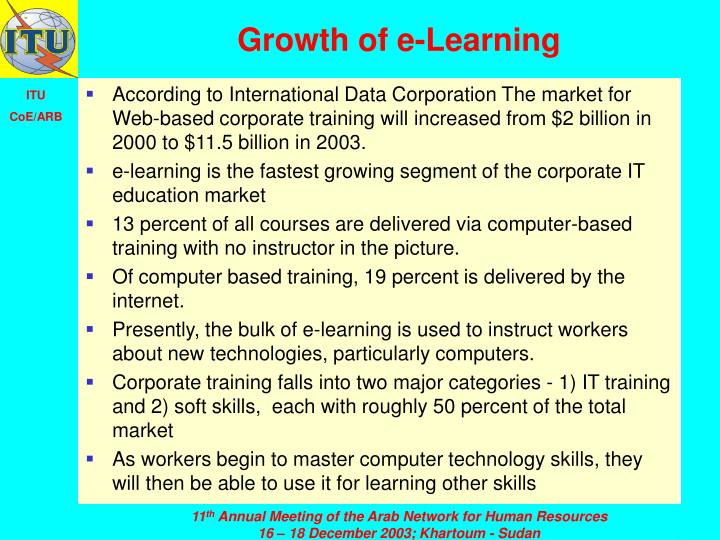 Growth of e learning