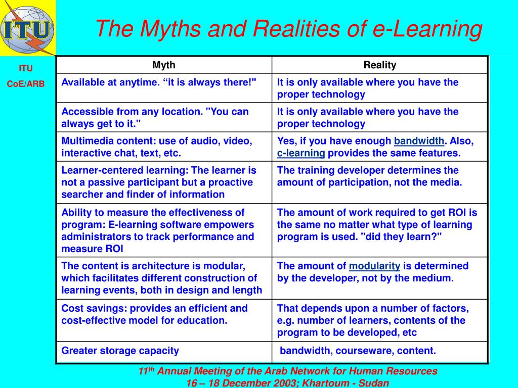 The Myths and Realities of e-Learning