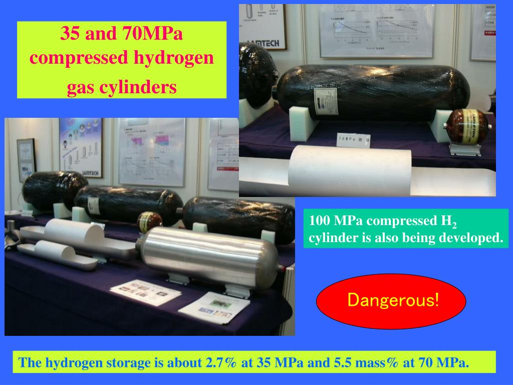 35 and 70MPa compressed hydrogen gas cylinders