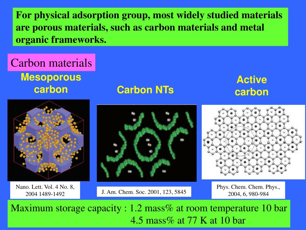 For physical adsorption group, most widely studied materials are porous materials, such as carbon materials and metal organic frameworks.