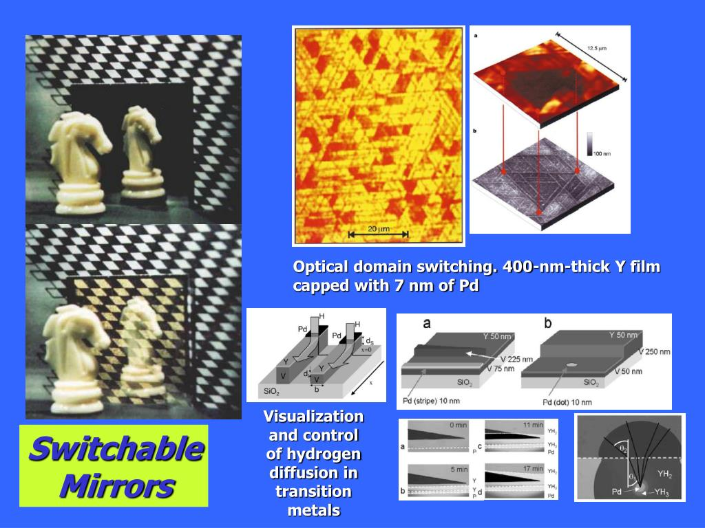 Optical domain switching. 400-nm-thick Y film capped with 7 nm of Pd