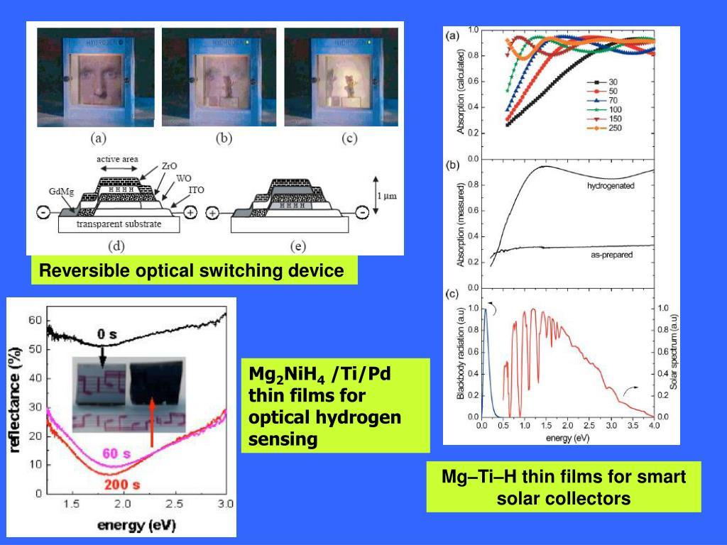 Reversible optical switching