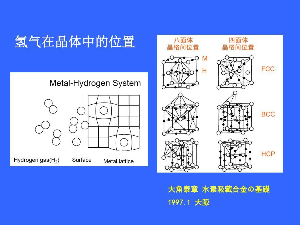 氢气在晶体中的位置