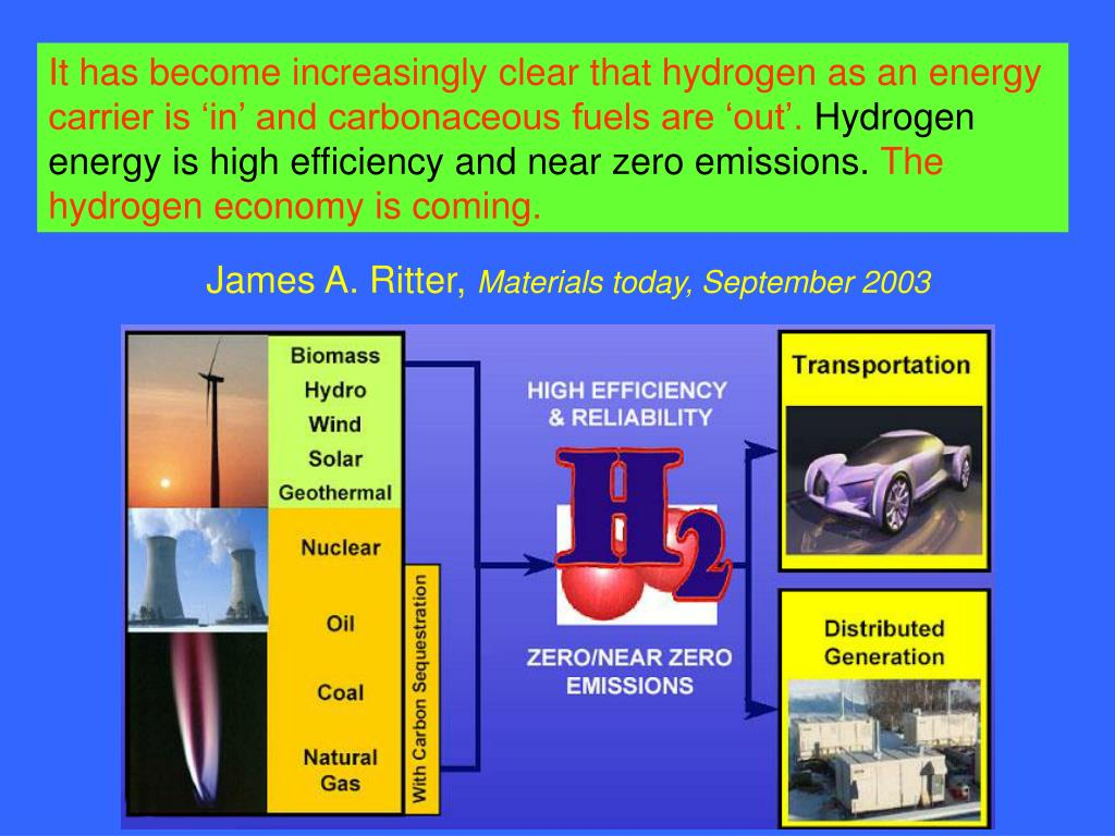 It has become increasingly clear that hydrogen as an energy carrier is 'in' and carbonaceous fuels are 'out'.