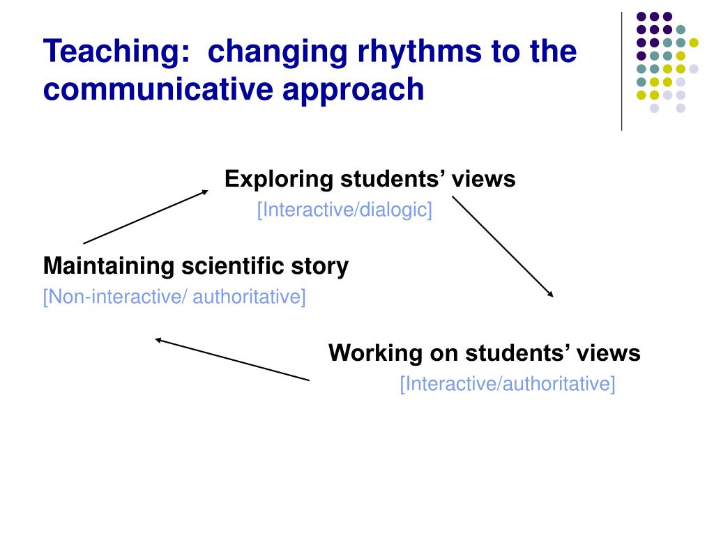 Teaching:  changing rhythms to the communicative approach