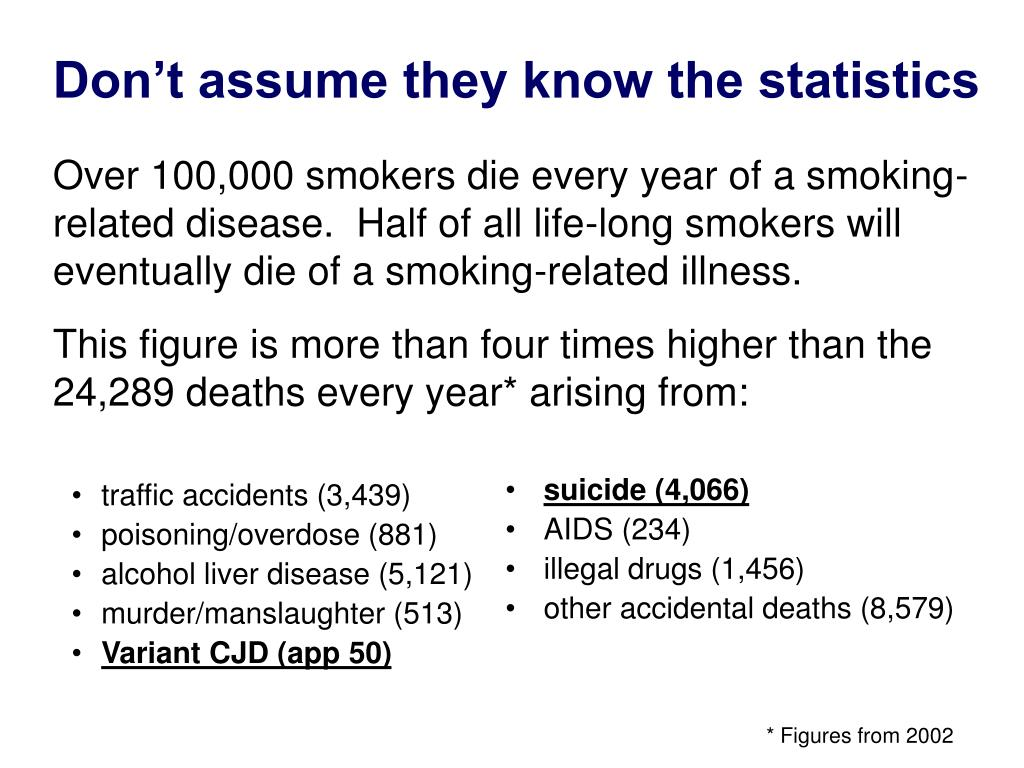 Don't assume they know the statistics