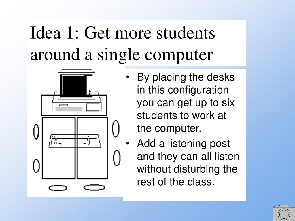 Idea 1: Get more students around a single computer