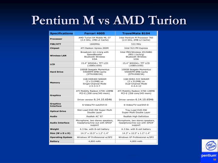 Pentium M vs AMD Turion