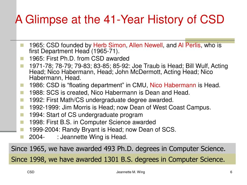 A Glimpse at the 41-Year History of CSD