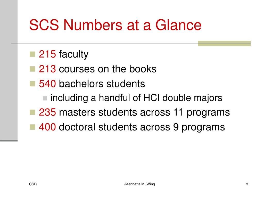 SCS Numbers at a Glance
