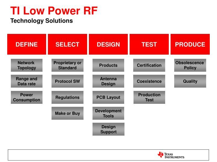 TI Low Power RF