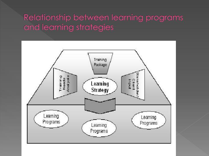 Relationship between learning programs and learning strategies