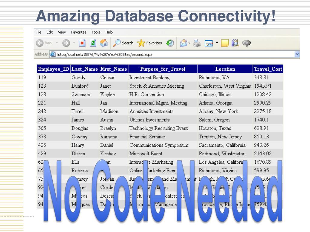 Amazing Database Connectivity!