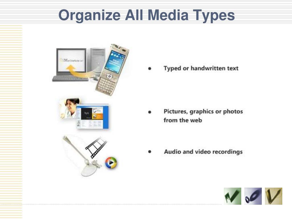 Organize All Media Types