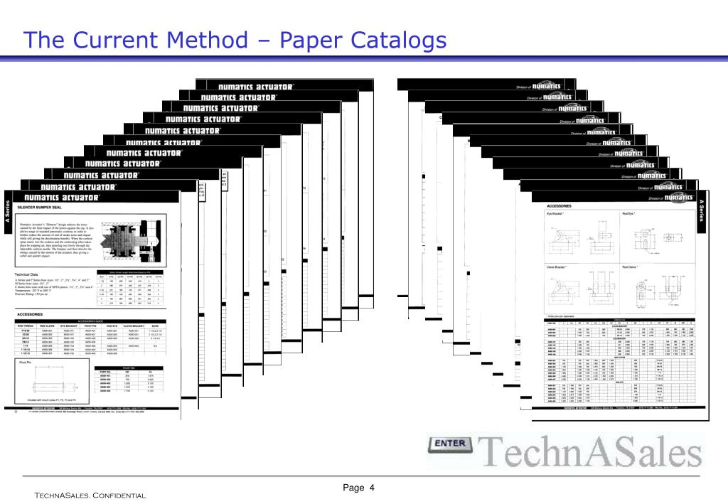 The Current Method – Paper Catalogs