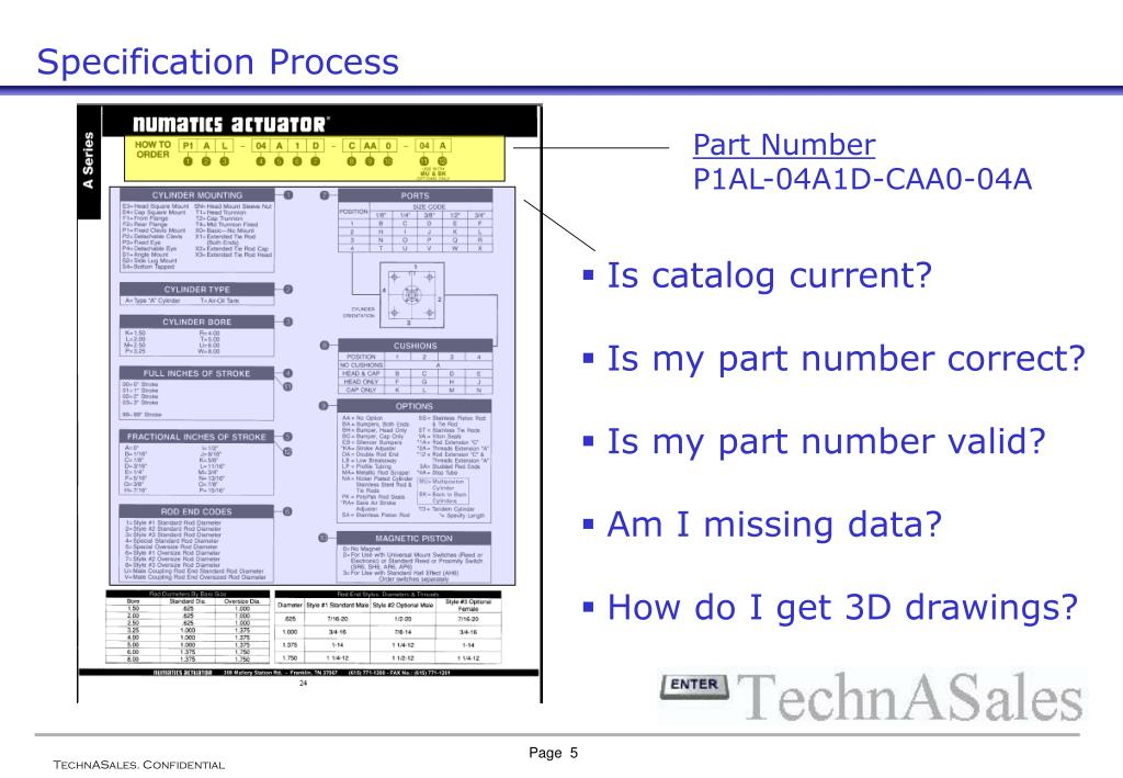 Specification Process