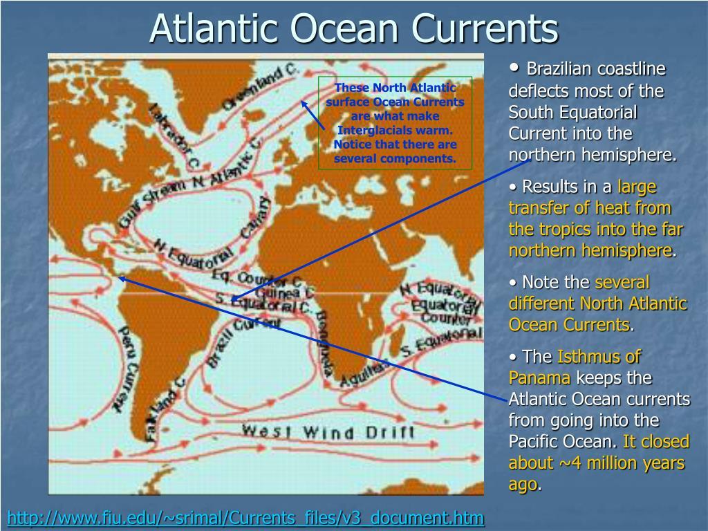 Atlantic Ocean Currents