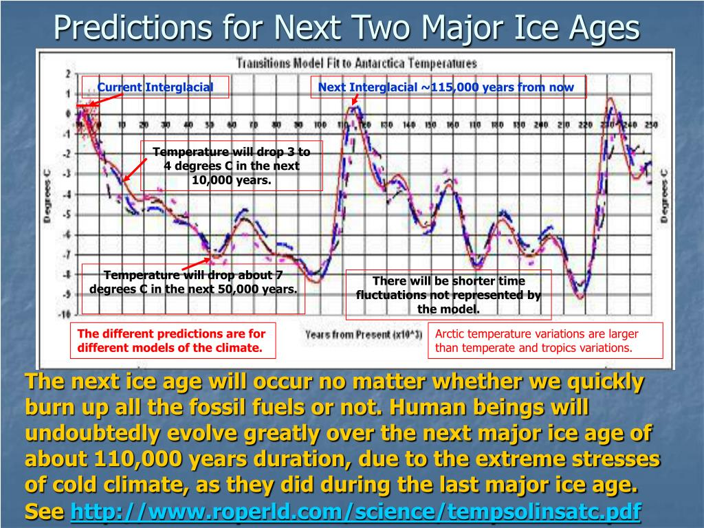 Predictions for Next Two Major Ice Ages
