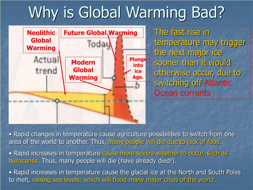 Why is Global Warming Bad?