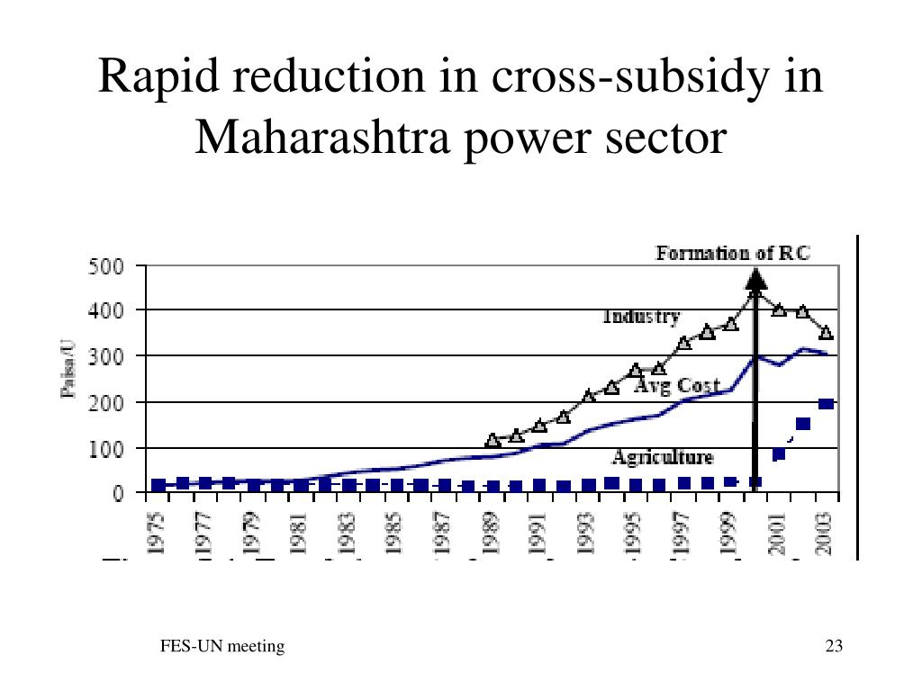 Rapid reduction in cross-subsidy in Maharashtra power sector