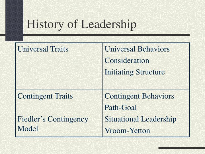 History of Leadership