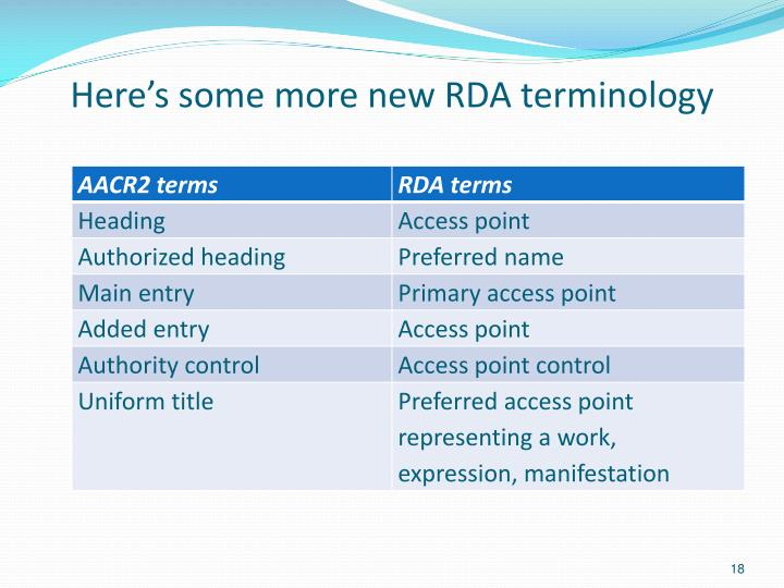 Here's some more new RDA terminology