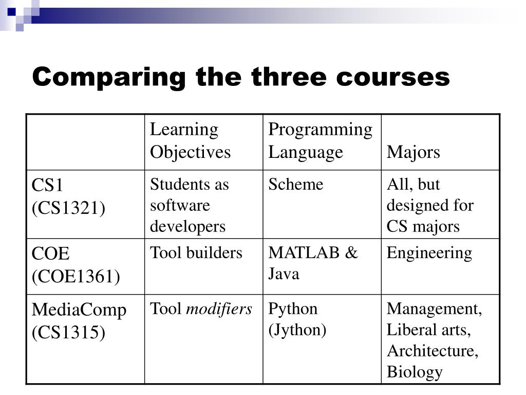 Comparing the three courses