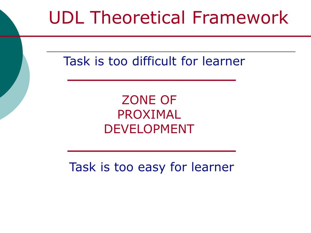 UDL Theoretical Framework