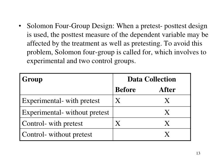 Solomon Four-Group Design: When a pretest- posttest design is used, the posttest measure of the dependent variable may be affected by the treatment as well as pretesting. To avoid this problem, Solomon four-group is called for, which involves to experimental and two control groups.