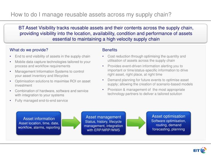 How to do I manage reusable assets across my supply chain?