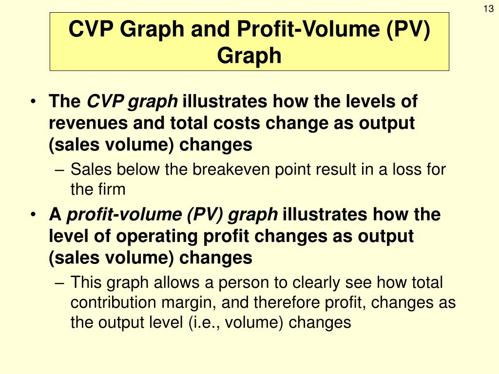 cost volume and profit analysis pdf