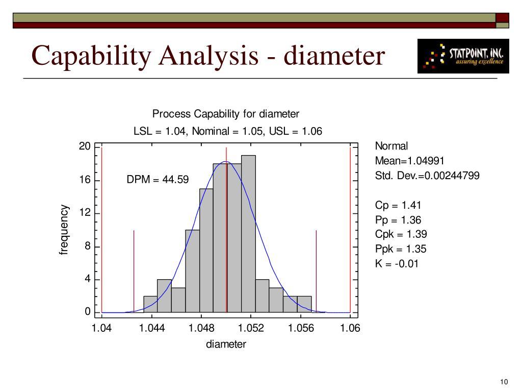 Capability Analysis - diameter