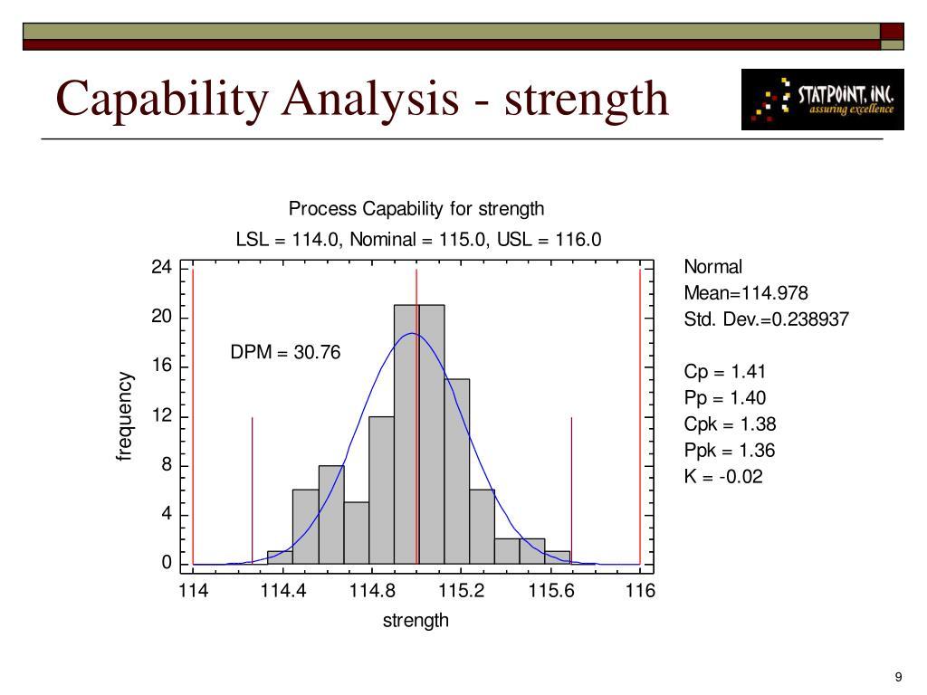 Capability Analysis - strength