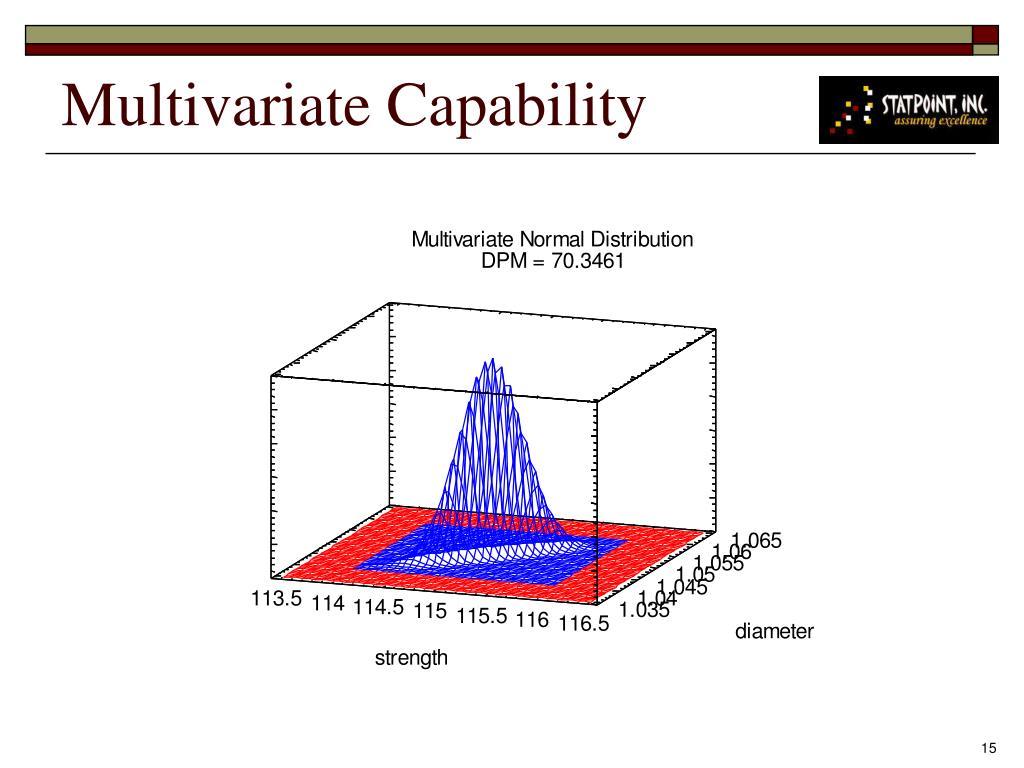 Multivariate Capability