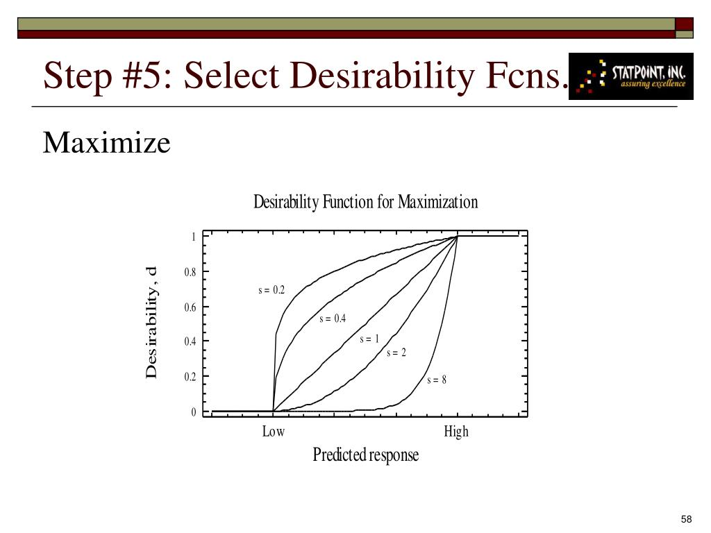 Step #5: Select Desirability Fcns.