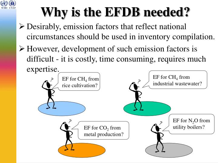 Why is the efdb needed