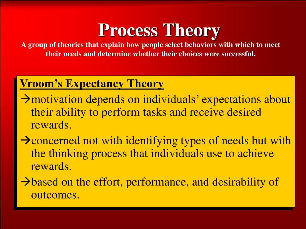 Process Theory